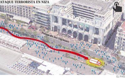 Protocolos para atentados terroristas